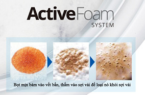 Hệ thống giặt Active Foam